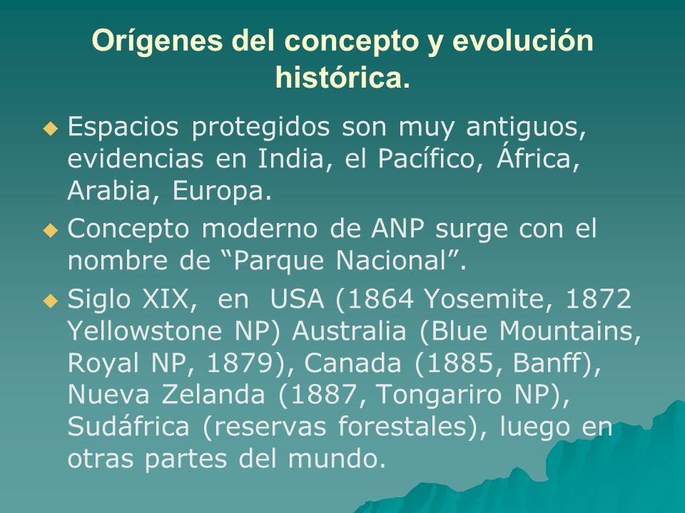 Espacios protegidos son muy antiguos, evidencias en India, el Pacífico, África, Arabia, Europa. Concepto moderno de ANP surge con el nombre de Parque