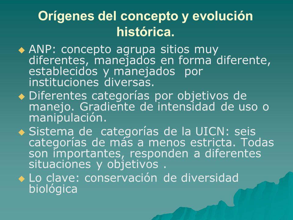 Orígenes del concepto y evolución histórica. ANP: concepto agrupa sitios muy diferentes, manejados en forma diferente, establecidos y manejados por in