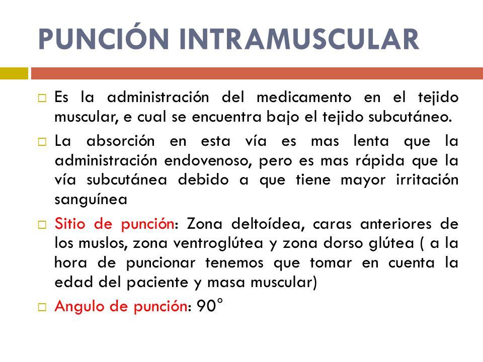 PUNCIÓN INTRAMUSCULAR Es la administración del medicamento en el tejido muscular, e cual se encuentra bajo el tejido subcutáneo. La absorción en esta