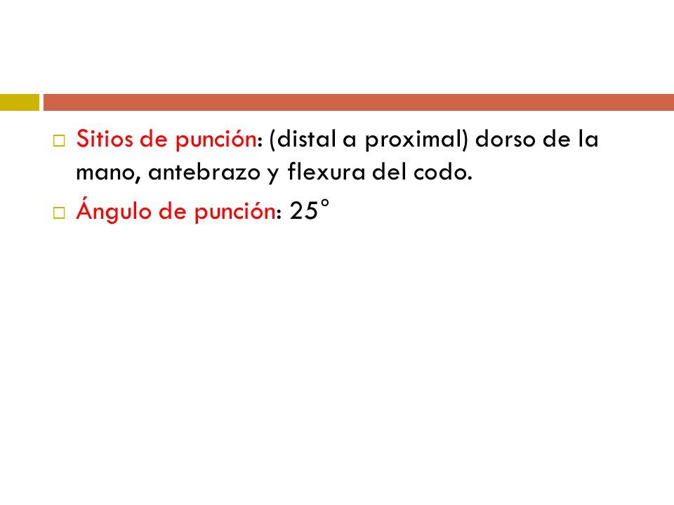 Sitios de punción: (distal a proximal) dorso de la mano, antebrazo y flexura del codo. Ángulo de punción: 25°