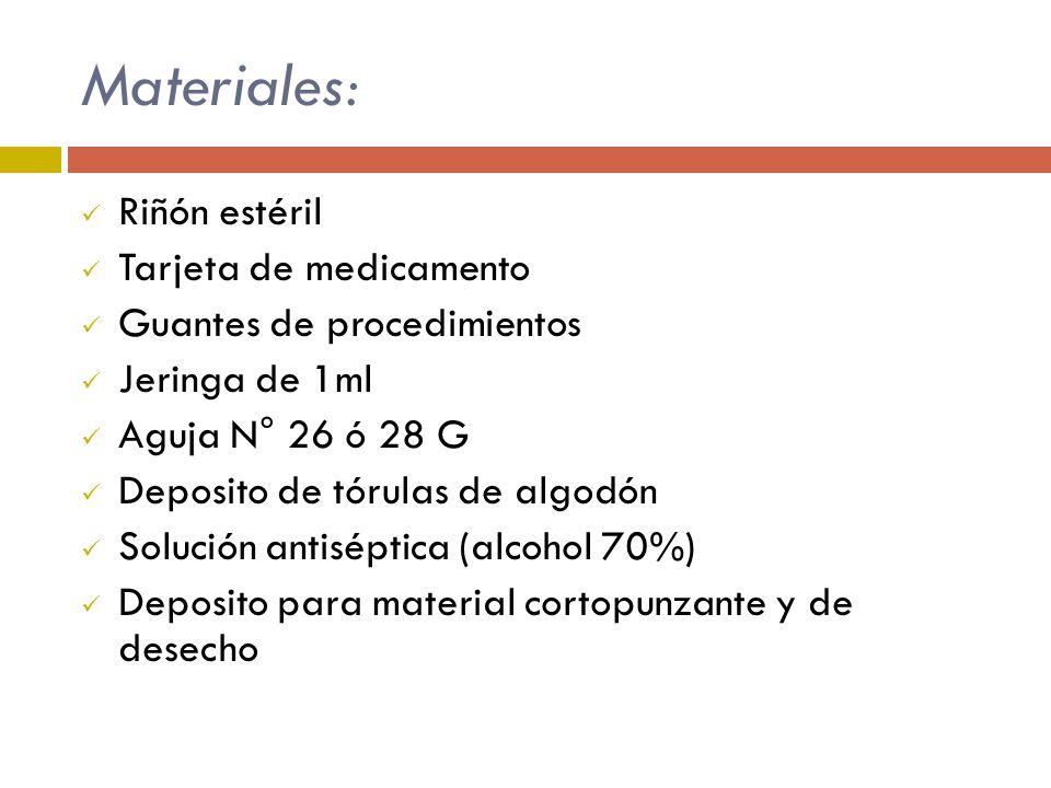 Materiales: Riñón estéril Tarjeta de medicamento Guantes de procedimientos Jeringa de 1ml Aguja N° 26 ó 28 G Deposito de tórulas de algodón Solución a