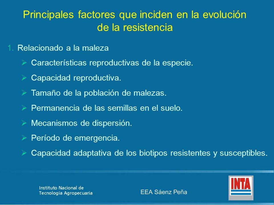 Principales factores que inciden en la evolución de la resistencia 1.Relacionado a la maleza Características reproductivas de la especie. Capacidad re