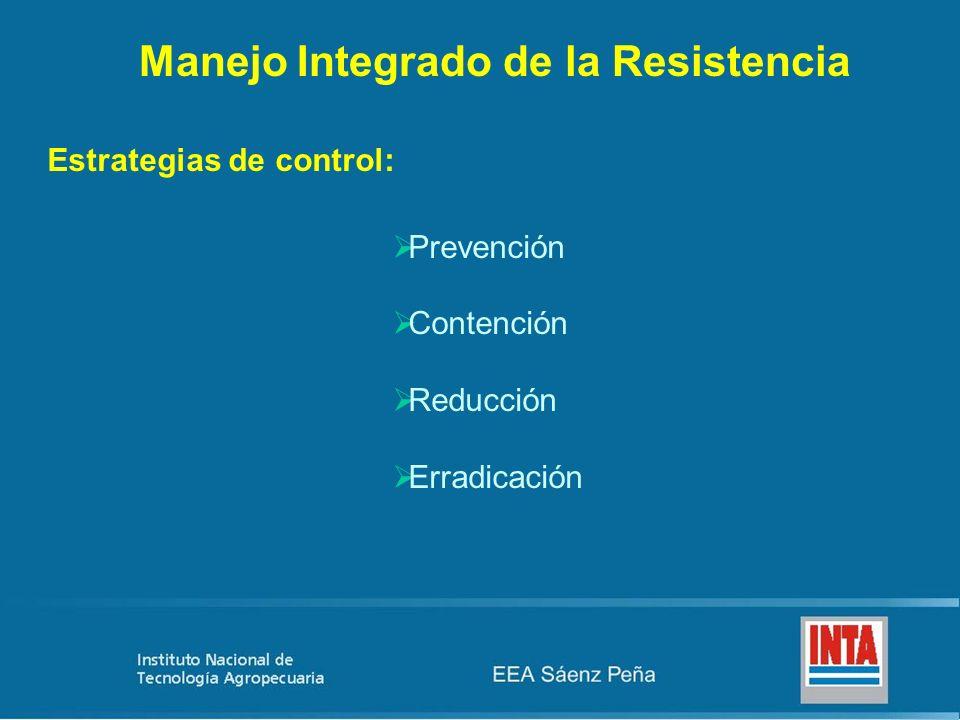 Manejo Integrado de la Resistencia Prevención Contención Reducción Erradicación Estrategias de control: