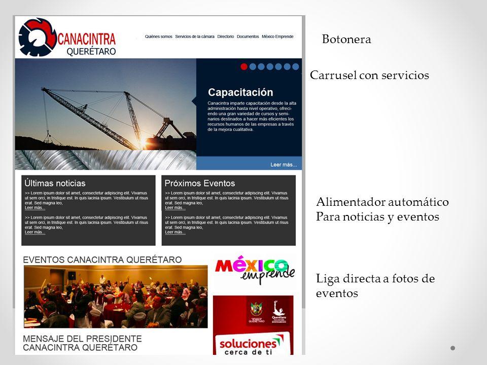 Botonera Carrusel con servicios Alimentador automático Para noticias y eventos Liga directa a fotos de eventos