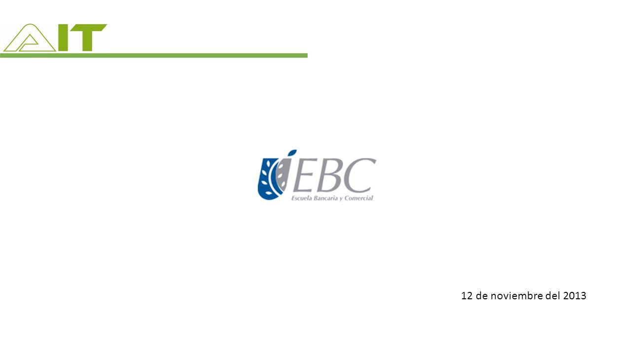 Situación actual Objetivos Supuestos Matriz de comunicación Calendario Riesgos identificados Restricciones y dependencias Acuerdos Agenda