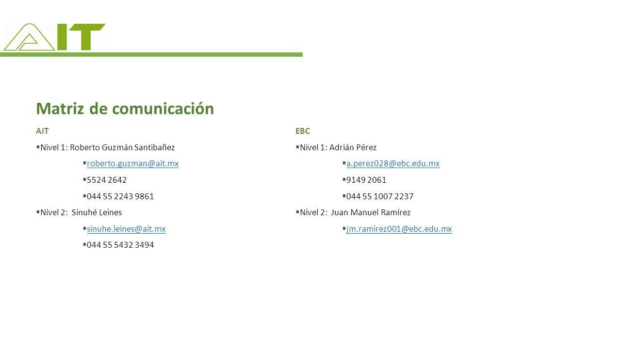Matriz de comunicación AIT Nivel 1: Roberto Guzmán Santibañez roberto.guzman@ait.mx 5524 2642 044 55 2243 9861 Nivel 2: Sinuhé Leines sinuhe.leines@ait.mx 044 55 5432 3494 EBC Nivel 1: Adrián Pérez a.perez028@ebc.edu.mx 9149 2061 044 55 1007 2237 Nivel 2: Juan Manuel Ramírez jm.ramirez001@ebc.edu.mx