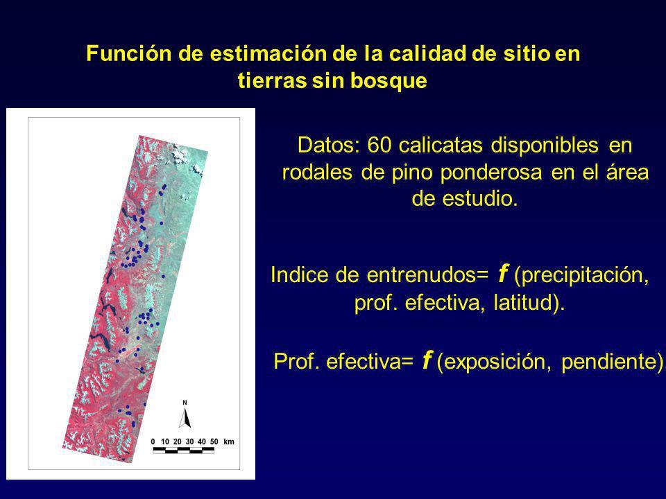 Función de estimación de la calidad de sitio en tierras sin bosque Datos: 60 calicatas disponibles en rodales de pino ponderosa en el área de estudio.