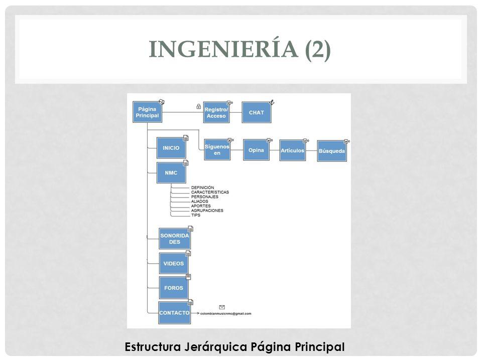 INGENIERÍA (2) Estructura Jerárquica Página Principal