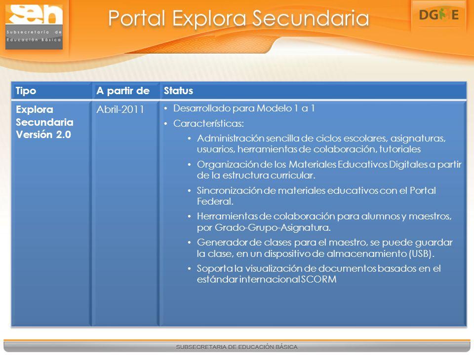 Portal Explora Secundaria