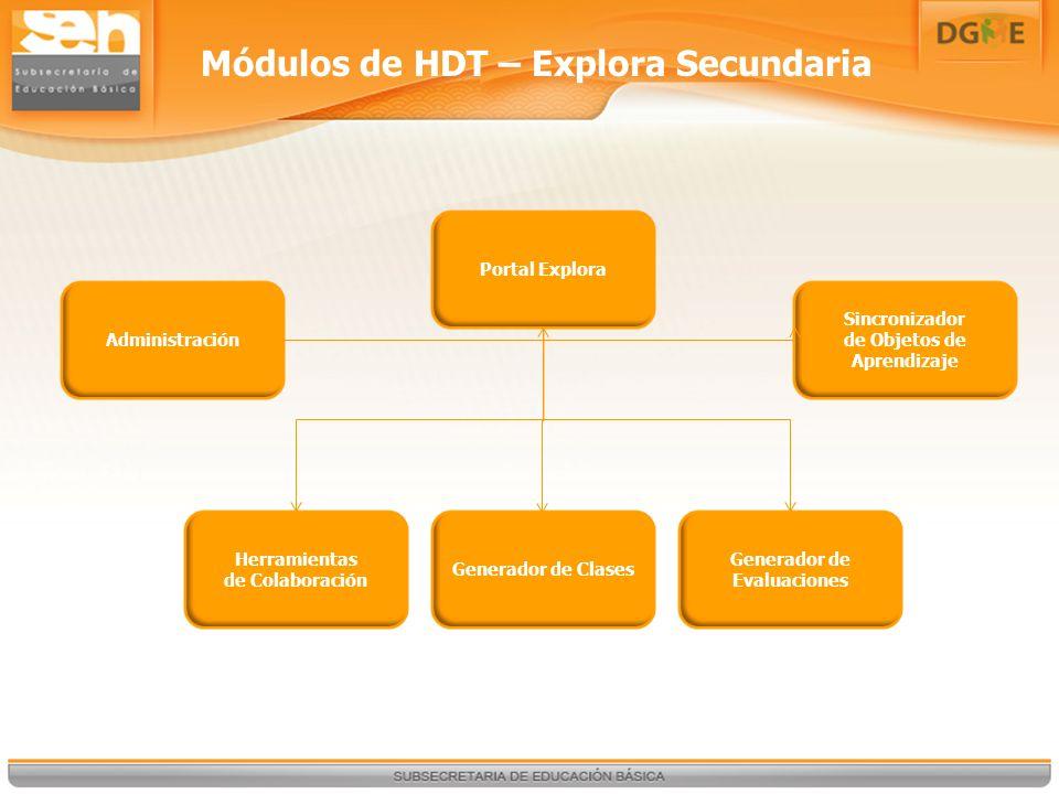 Módulos de HDT – Explora Secundaria Portal Explora Herramientas de Colaboración Generador de Clases Generador de Evaluaciones Administración Sincronizador de Objetos de Aprendizaje