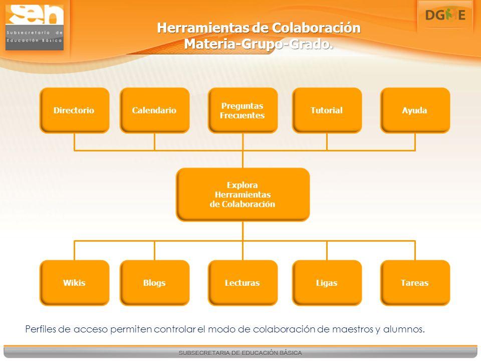 Explora Herramientas de Colaboración WikisBlogsLecturasLigasTareas DirectorioCalendario Preguntas Frecuentes TutorialAyuda Herramientas de Colaboración Materia-Grupo-Grado.