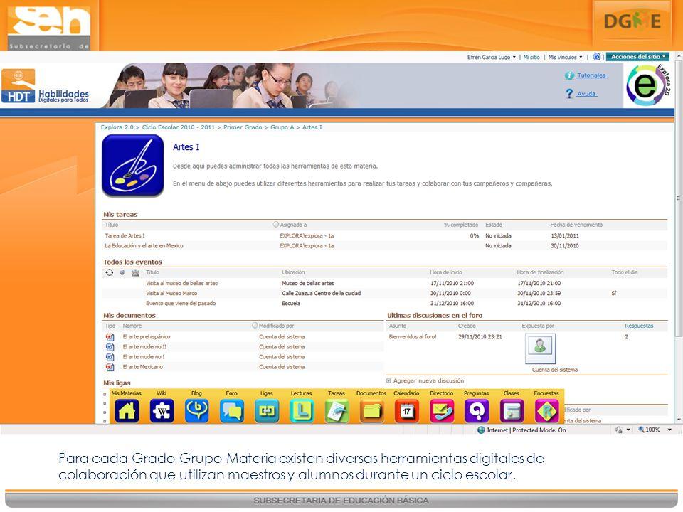 Para cada Grado-Grupo-Materia existen diversas herramientas digitales de colaboración que utilizan maestros y alumnos durante un ciclo escolar.
