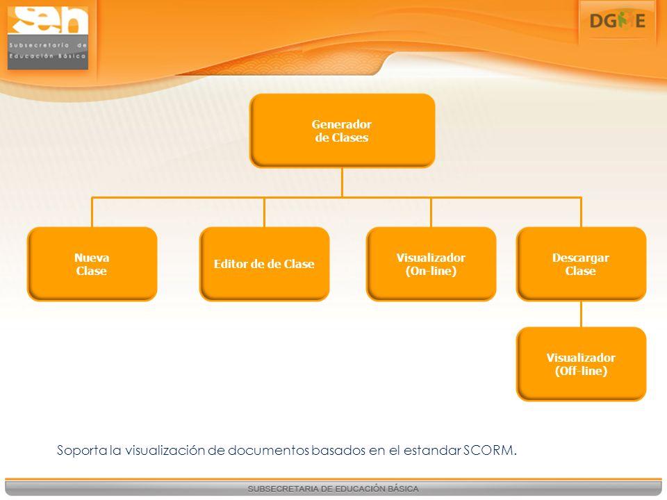 Generador de Clases Nueva Clase Editor de de Clase Visualizador (On-line) Visualizador (Off-line) Descargar Clase Soporta la visualización de documentos basados en el estandar SCORM.