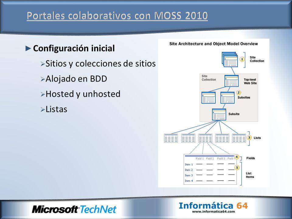 Configuración inicial Sitios y colecciones de sitios Alojado en BDD Hosted y unhosted Listas