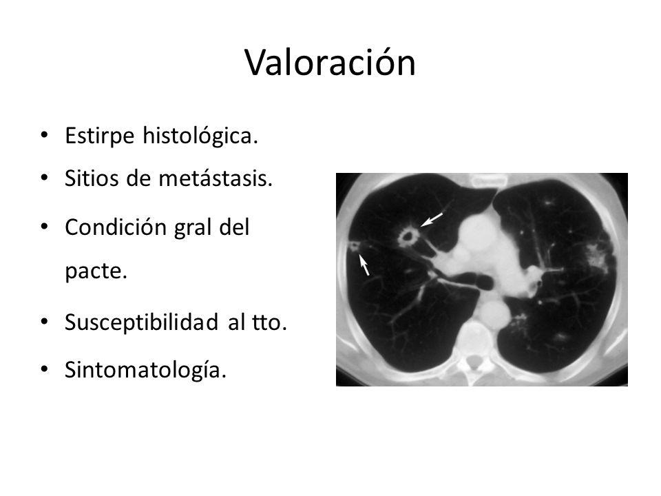 Valoración Estirpe histológica. Sitios de metástasis. Condición gral del pacte. Susceptibilidad al tto. Sintomatología.