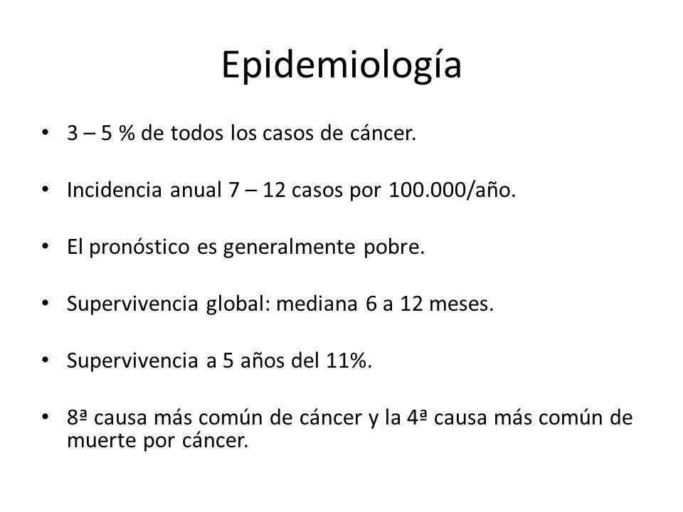 Epidemiología 3 – 5 % de todos los casos de cáncer. Incidencia anual 7 – 12 casos por 100.000/año. El pronóstico es generalmente pobre. Supervivencia