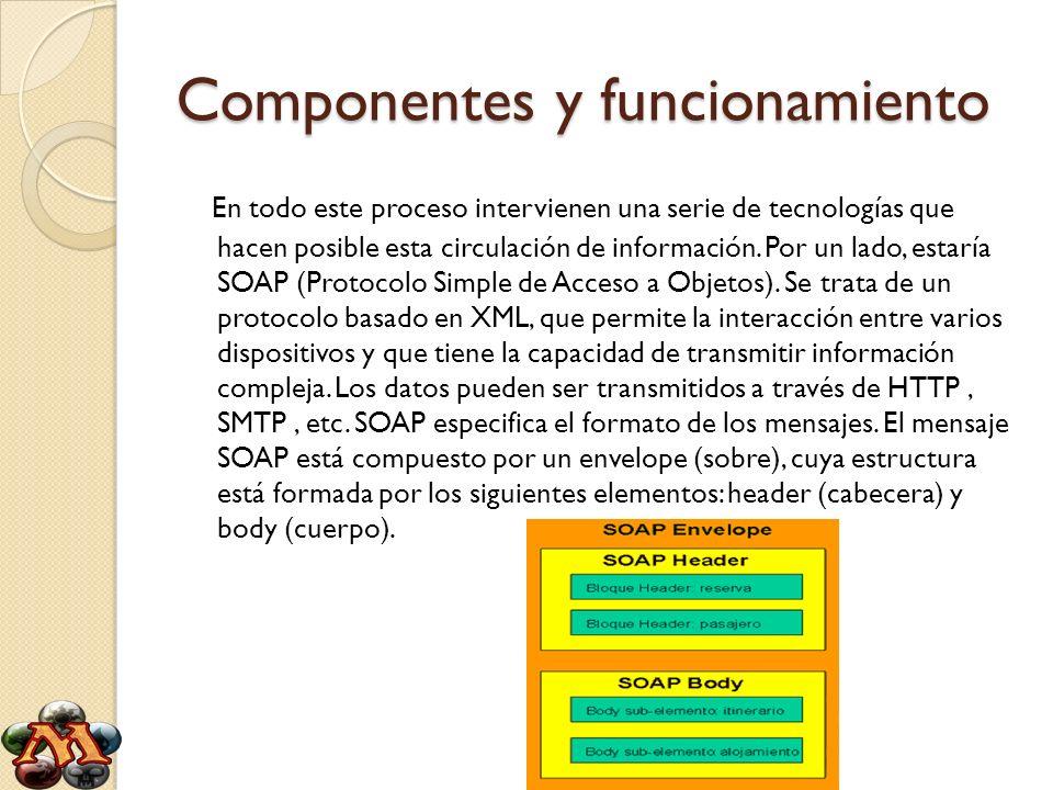Componentes y funcionamiento Por otro lado, WSDL (Lenguaje de Descripción de Servicios Web), permite que un servicio y un cliente establezcan un acuerdo en lo que se refiere a los detalles de transporte de mensajes y su contenido, a través de un documento procesable por dispositivos.