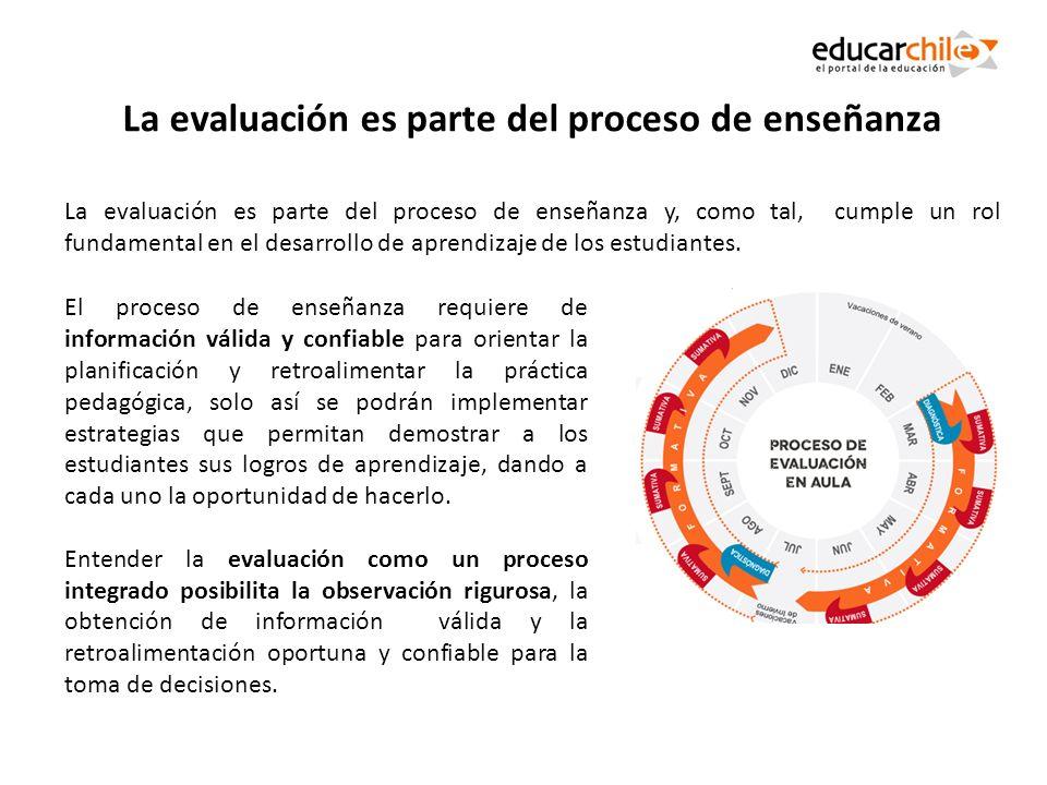 La evaluación es parte del proceso de enseñanza y, como tal, cumple un rol fundamental en el desarrollo de aprendizaje de los estudiantes. El proceso
