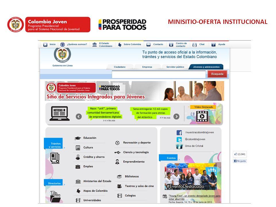 ESTRUCTURA DEL MINISITIO ESTRUCTURA DEL MINISITO Página de entrada al hacer clik en la pestaña