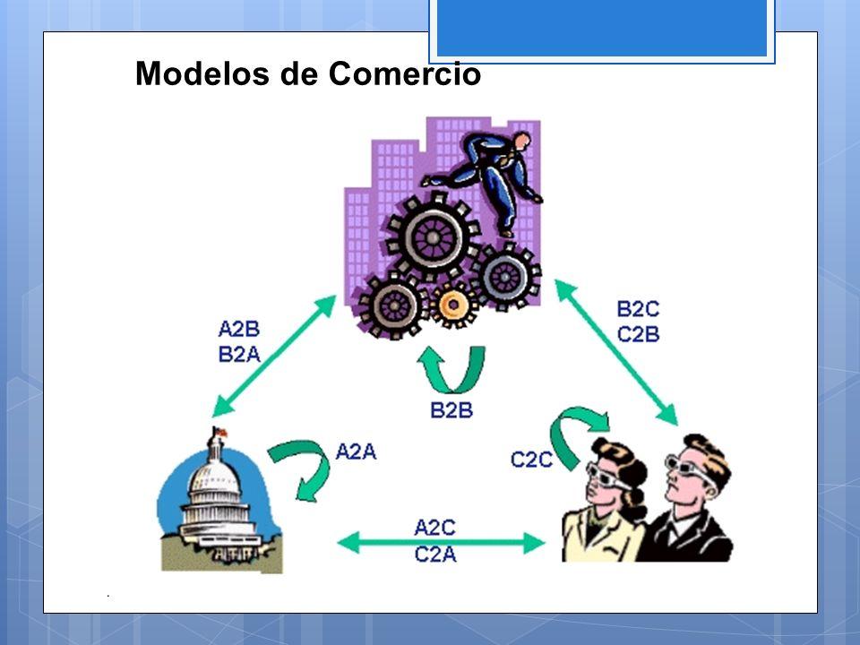 Modelos de Comercio Electrónico