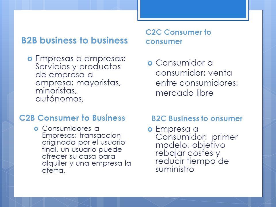 B2B business to business Empresas a empresas: Servicios y productos de empresa a empresa: mayoristas, minoristas, autónomos, C2C Consumer to consumer