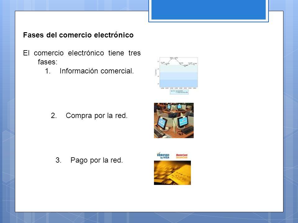 Fases del comercio electrónico El comercio electrónico tiene tres fases: 1.Información comercial. 2.Compra por la red. 3.Pago por la red.