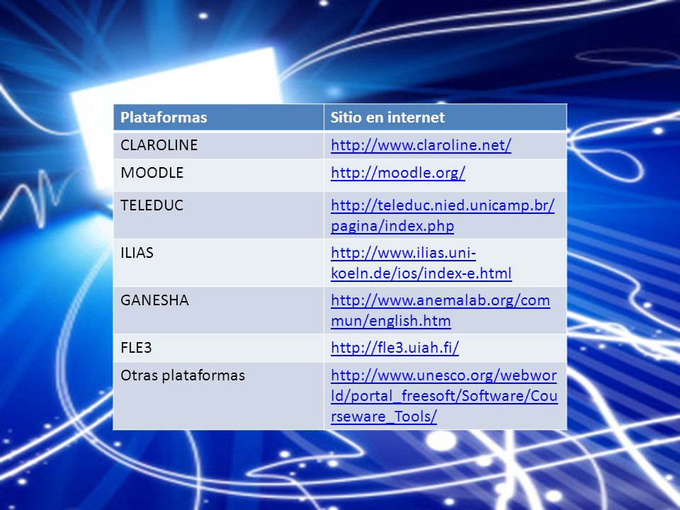 PlataformasSitio en internet CLAROLINEhttp://www.claroline.net/ MOODLEhttp://moodle.org/ TELEDUChttp://teleduc.nied.unicamp.br/ pagina/index.php ILIAShttp://www.ilias.uni- koeln.de/ios/index-e.html GANESHAhttp://www.anemalab.org/com mun/english.htm FLE3http://fle3.uiah.fi/ Otras plataformashttp://www.unesco.org/webwor ld/portal_freesoft/Software/Cou rseware_Tools/