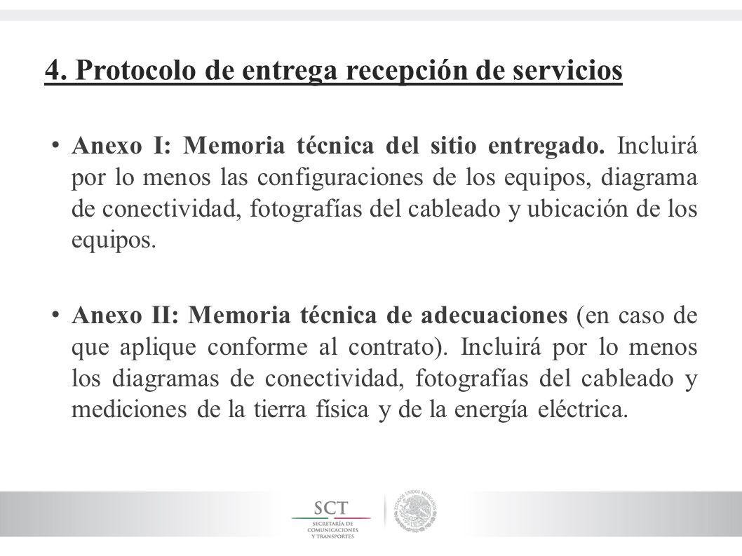 4. Protocolo de entrega recepción de servicios Anexo I: Memoria técnica del sitio entregado. Incluirá por lo menos las configuraciones de los equipos,