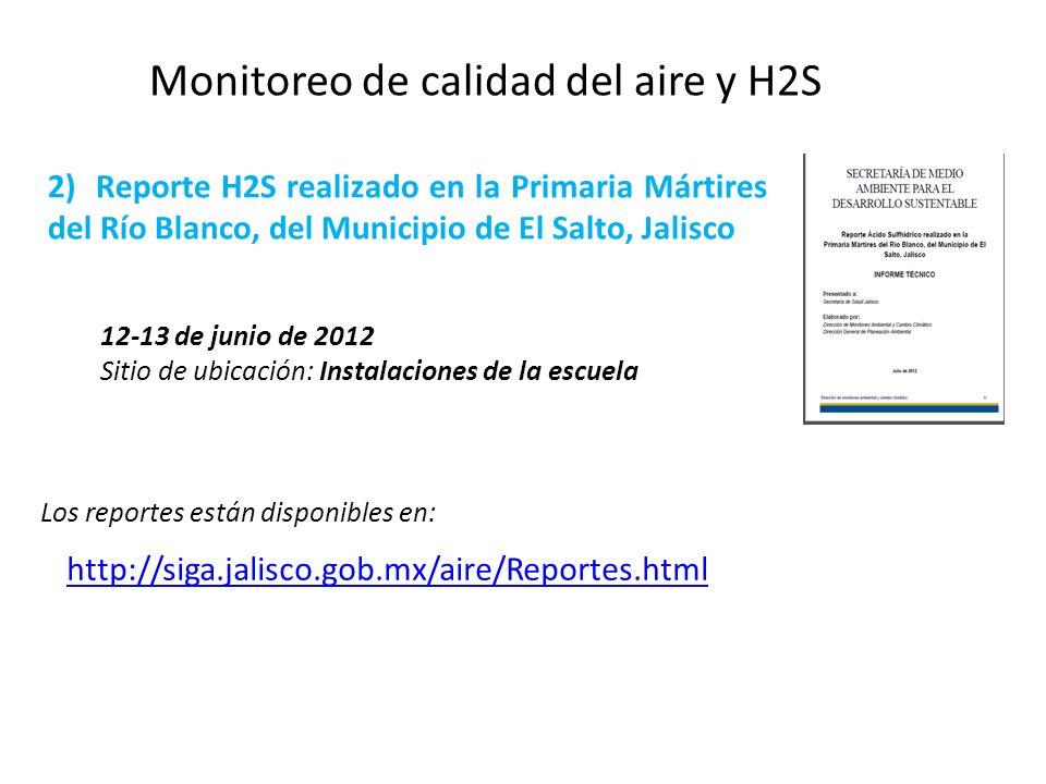 Monitoreo de calidad del aire y H2S 2) Reporte H2S realizado en la Primaria Mártires del Río Blanco, del Municipio de El Salto, Jalisco 12-13 de junio