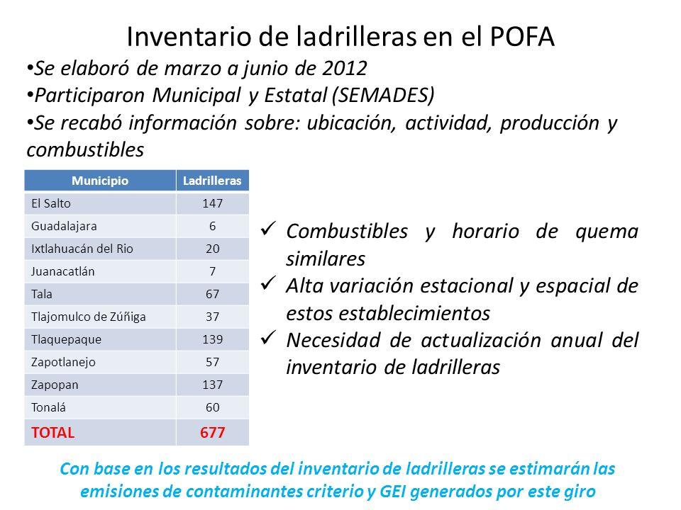 Inventario de ladrilleras en el POFA Se elaboró de marzo a junio de 2012 Participaron Municipal y Estatal (SEMADES) Se recabó información sobre: ubica