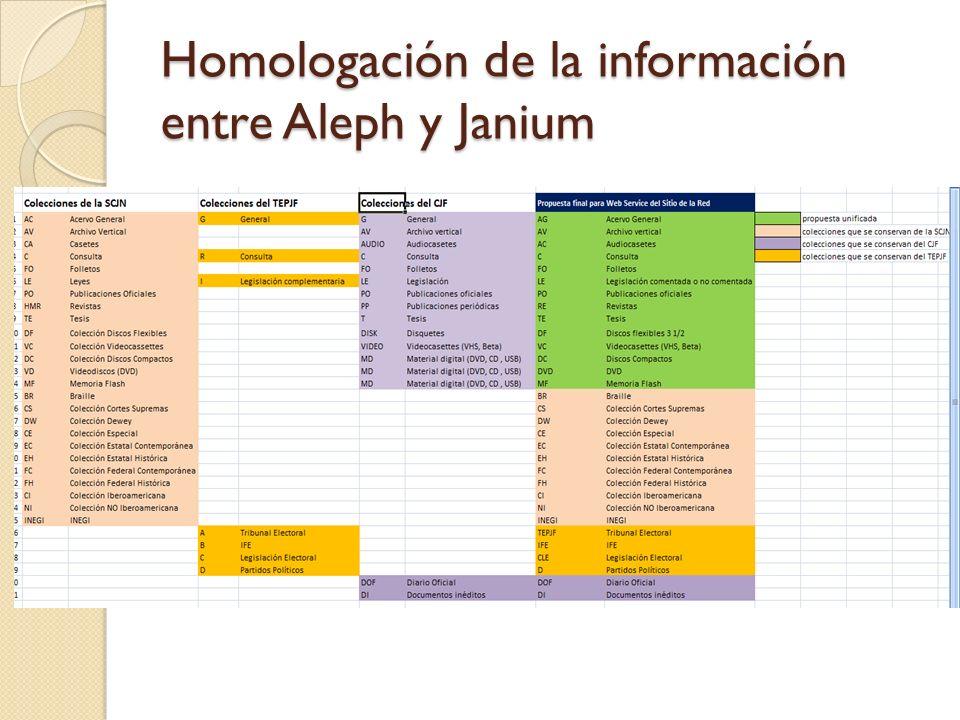 Homologación de la información entre Aleph y Janium