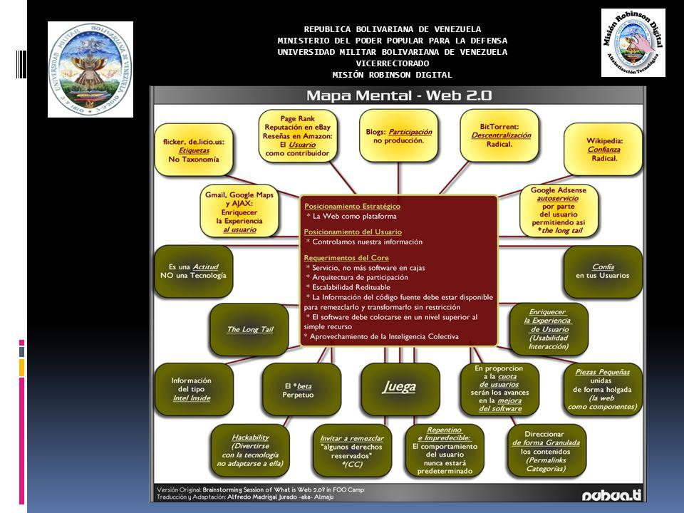 REPUBLICA BOLIVARIANA DE VENEZUELA MINISTERIO DEL PODER POPULAR PARA LA DEFENSA UNIVERSIDAD MILITAR BOLIVARIANA DE VENEZUELA VICERRECTORADO MISIÓN ROB