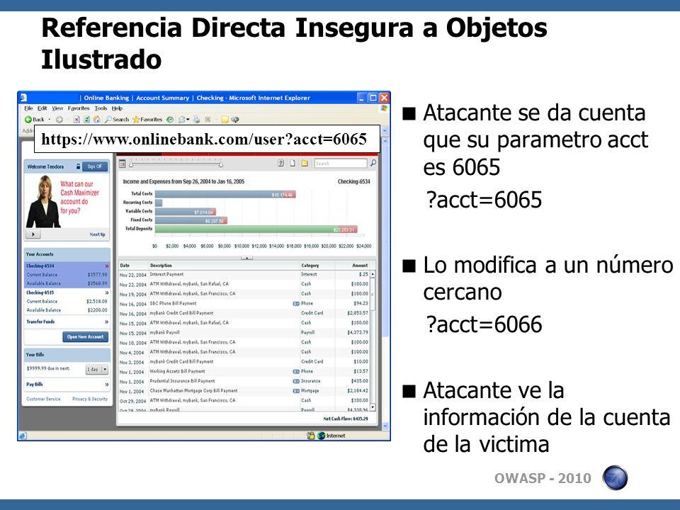 OWASP - 2010 Referencia Directa Insegura a Objetos Ilustrado Atacante se da cuenta que su parametro acct es 6065 ?acct=6065 Lo modifica a un número ce