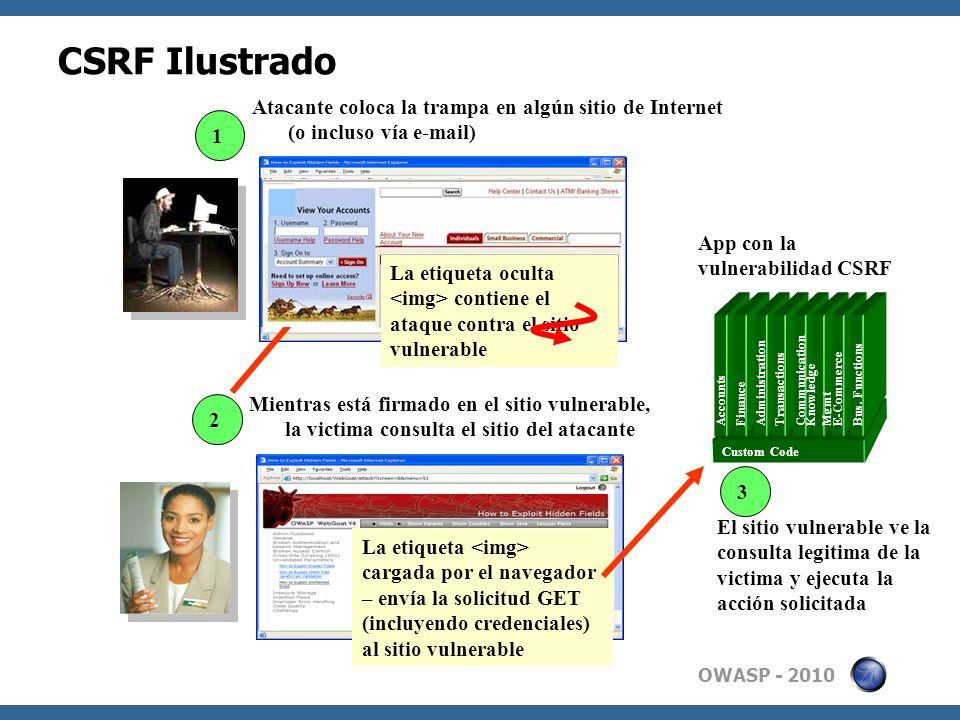 OWASP - 2010 CSRF Ilustrado 3 2 Atacante coloca la trampa en algún sitio de Internet (o incluso vía e-mail) 1 Mientras está firmado en el sitio vulner