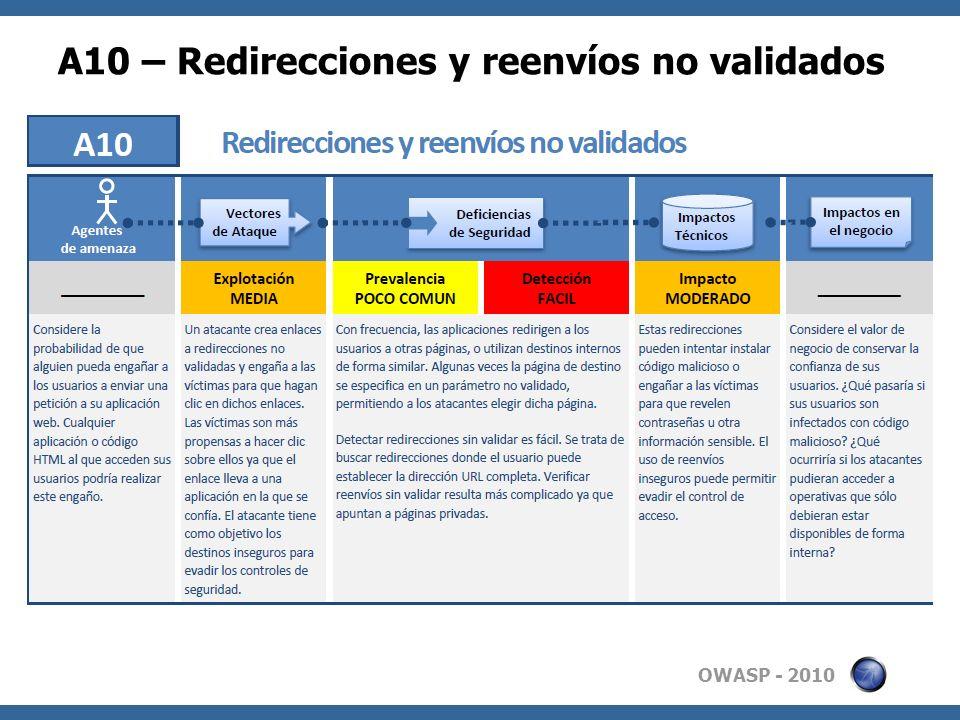 OWASP - 2010 A10 – Redirecciones y reenvíos no validados