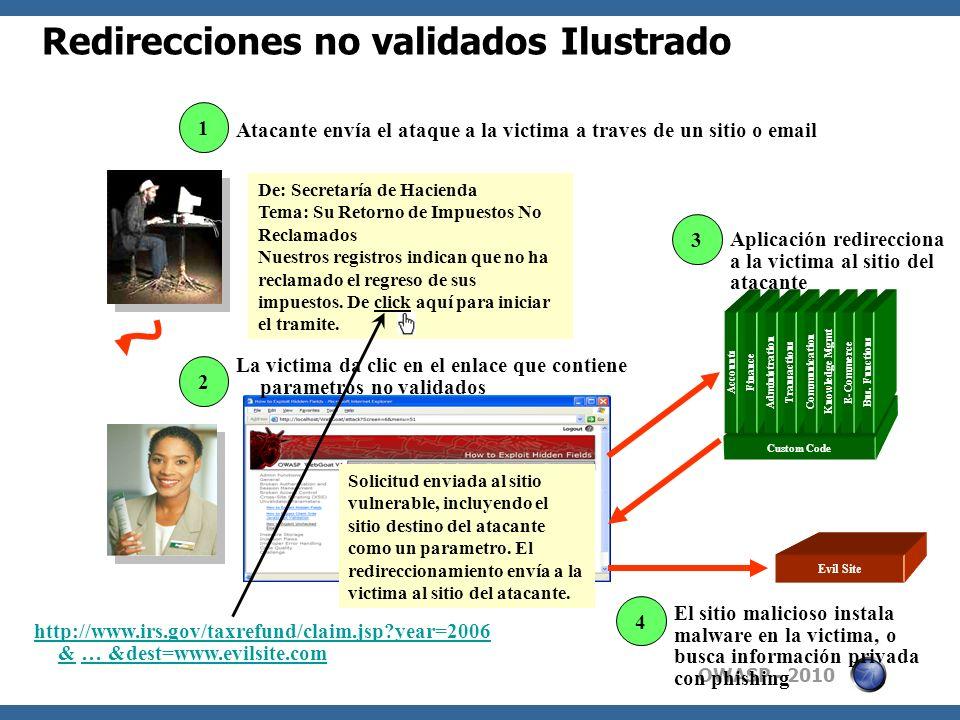 OWASP - 2010 Redirecciones no validados Ilustrado 3 2 Atacante envía el ataque a la victima a traves de un sitio o email De: Secretaría de Hacienda Te