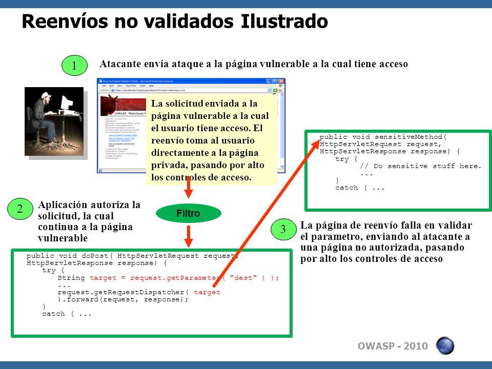 OWASP - 2010 Reenvíos no validados Ilustrado 2 Atacante envía ataque a la página vulnerable a la cual tiene acceso 1 Aplicación autoriza la solicitud,