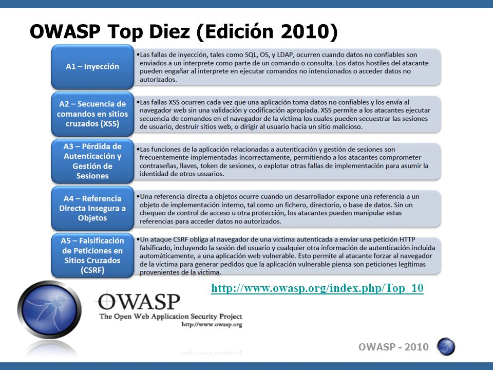 OWASP - 2010 OWASP Top Diez (Edición 2010) http://www.owasp.org/index.php/Top_10
