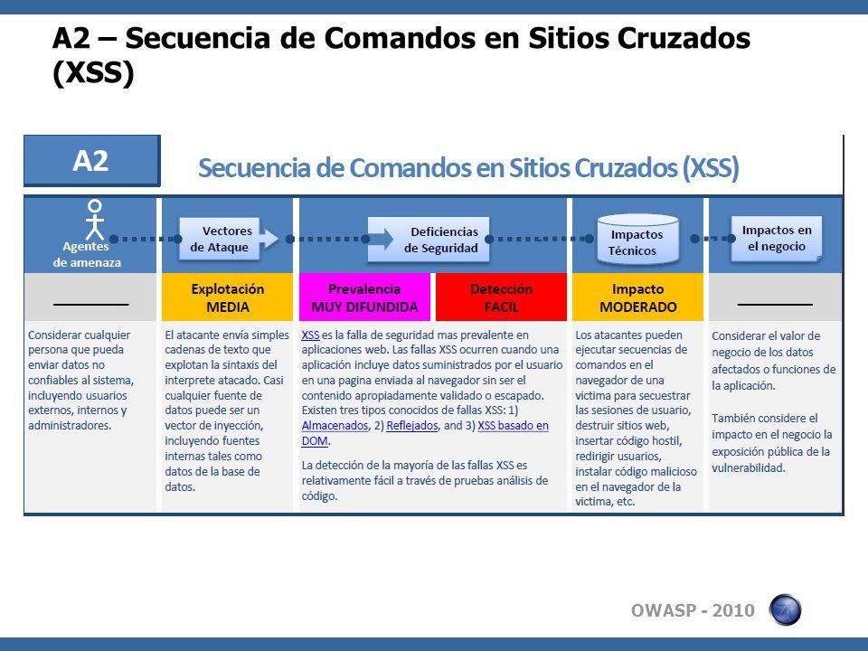 OWASP - 2010 A2 – Secuencia de Comandos en Sitios Cruzados (XSS)