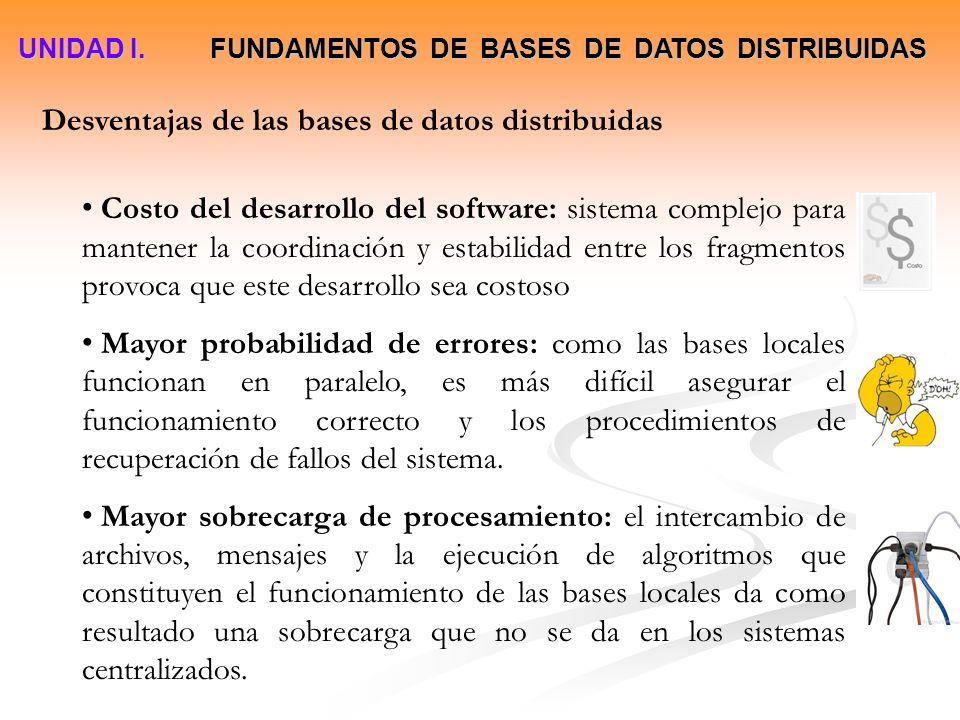 UNIDAD I. FUNDAMENTOS DE BASES DE DATOS DISTRIBUIDAS Desventajas de las bases de datos distribuidas Costo del desarrollo del software: sistema complej