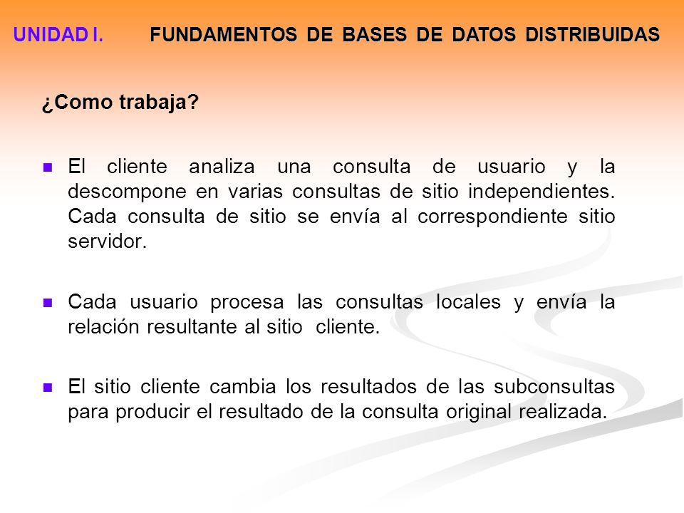 ¿Como trabaja? El cliente analiza una consulta de usuario y la descompone en varias consultas de sitio independientes. Cada consulta de sitio se envía