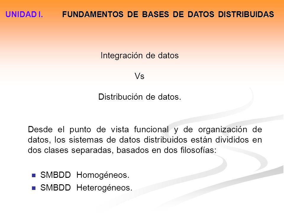 Integración de datos Vs Distribución de datos. Desde el punto de vista funcional y de organización de datos, los sistemas de datos distribuidos están