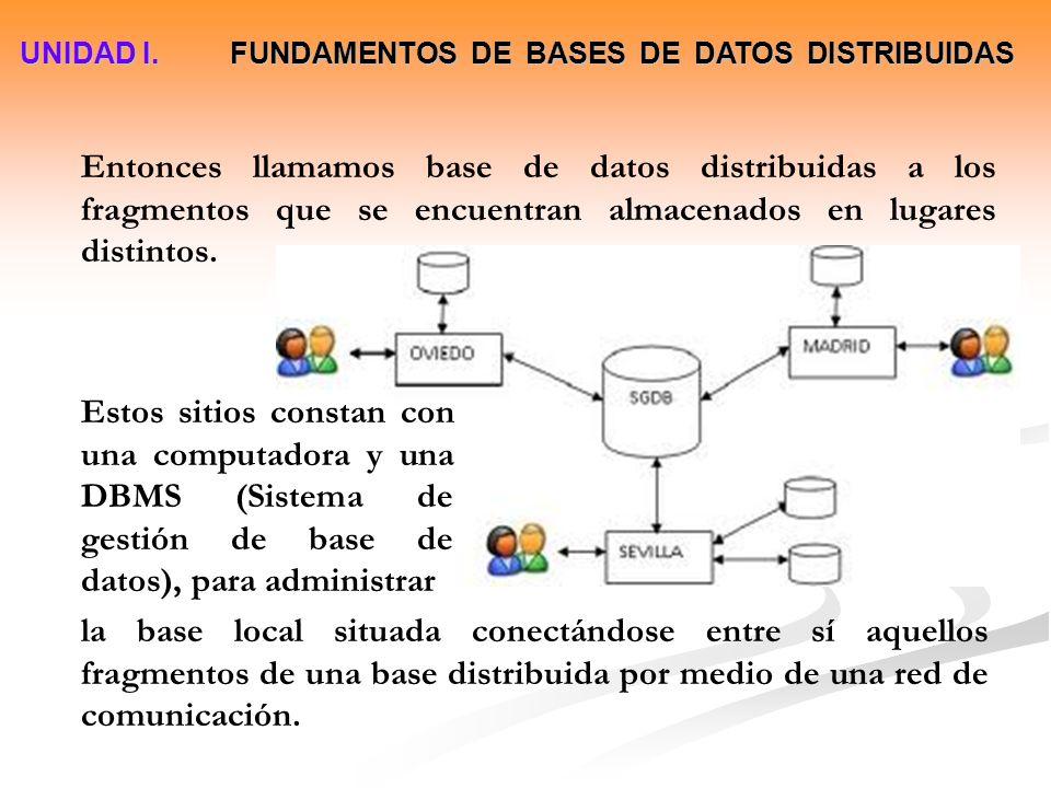 UNIDAD I. FUNDAMENTOS DE BASES DE DATOS DISTRIBUIDAS Entonces llamamos base de datos distribuidas a los fragmentos que se encuentran almacenados en lu