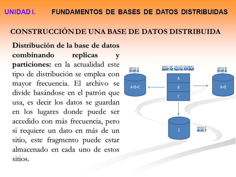 Distribución de la base de datos combinando replicas y particiones: en la actualidad este tipo de distribución se emplea con mayor frecuencia. El arch
