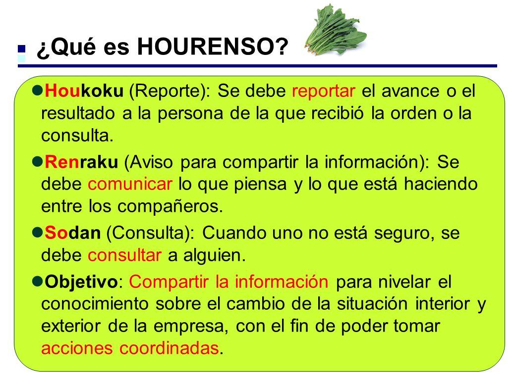 ¿Qué es HOURENSO? Houkoku (Reporte): Se debe reportar el avance o el resultado a la persona de la que recibió la orden o la consulta. Renraku (Aviso p