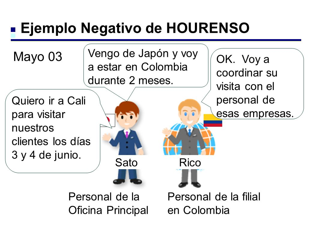 Ejemplo Negativo de HOURENSO Quiero ir a Cali para visitar nuestros clientes los días 3 y 4 de junio. Mayo 03 Personal de la Oficina Principal Persona