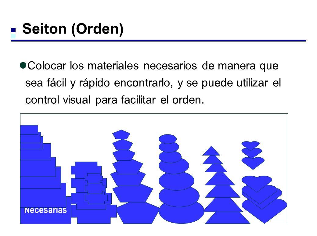 Necesarias Seiton (Orden) Colocar los materiales necesarios de manera que sea fácil y rápido encontrarlo, y se puede utilizar el control visual para f