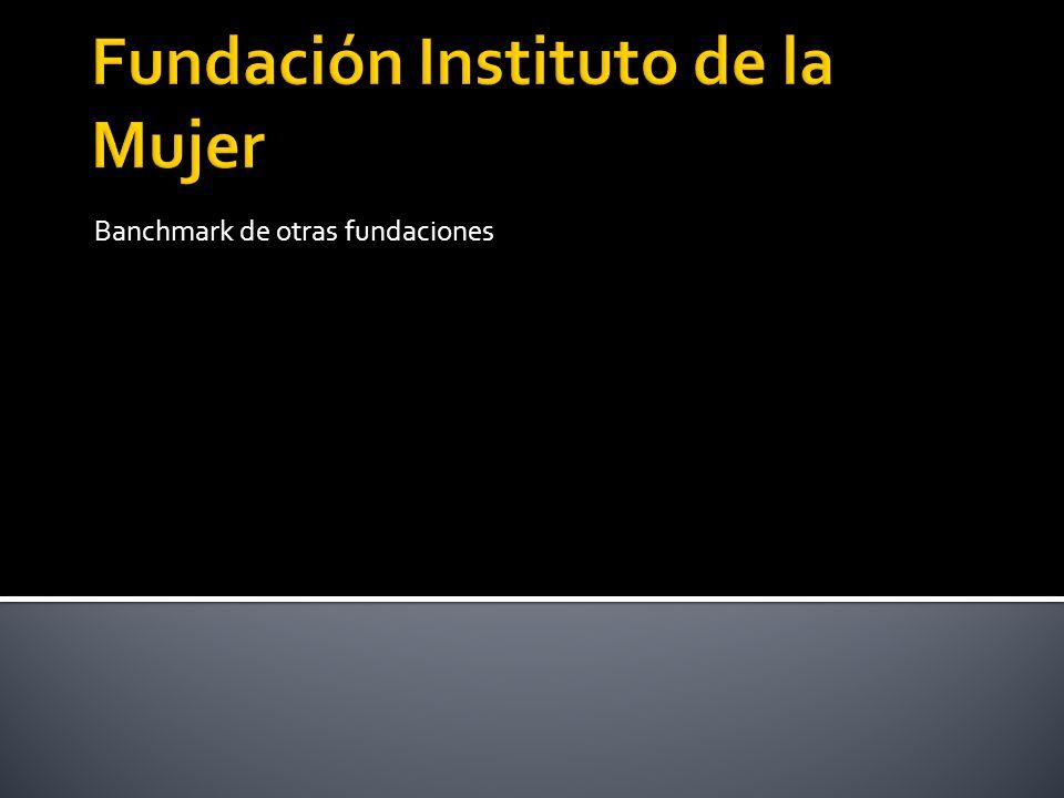 Fundación de la pobreza se encarga de destacar sus desafíos y seminarios de capacitaciones, además de la agenda país donde cada uno de los chilenosdebe votar Sitio web : www.adoptaunhermano.cl