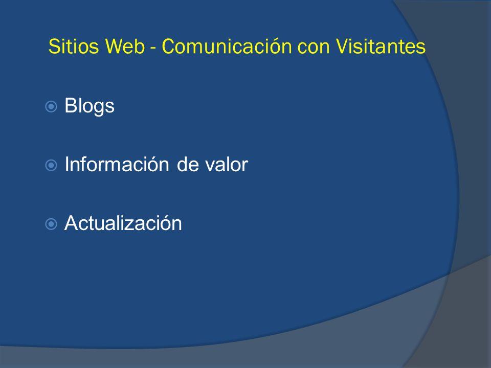 Sitios Web - Comunicación con Visitantes Blogs Información de valor Actualización