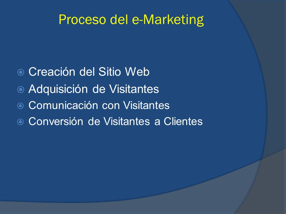 Proceso del e-Marketing Creación del Sitio Web Adquisición de Visitantes Comunicación con Visitantes Conversión de Visitantes a Clientes